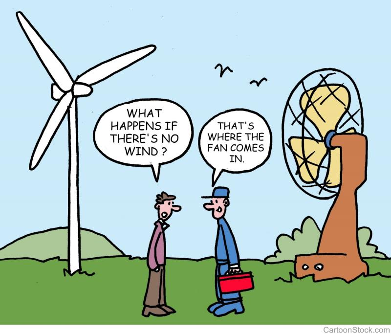 Electric fan powered wind turbines.